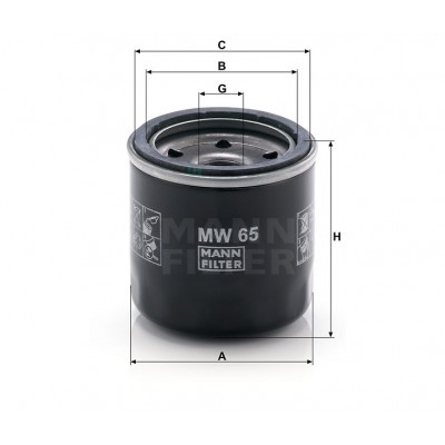 MW 65